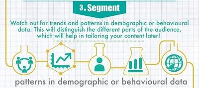 WSI World Blog - The Science Behind Creating Buyer Personas Image 7