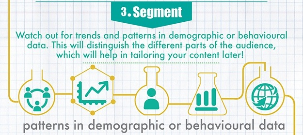 WSI World Blog - The Science Behind Creating Buyer Personas Image 7