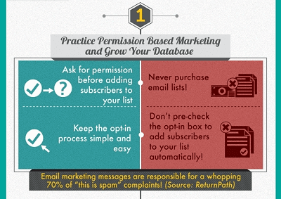 WSI World Blog - How To Stay On The Good Side Of Email Marketing Infographic Image 2