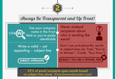 WSI World Blog - How To Stay On The Good Side Of Email Marketing Infographic Image 3