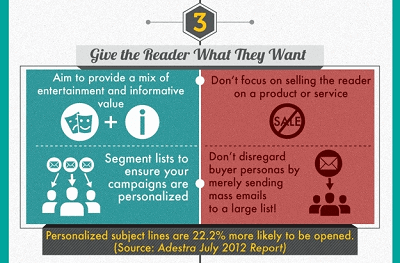 WSI World Blog - How To Stay On The Good Side Of Email Marketing Infographic Image 4