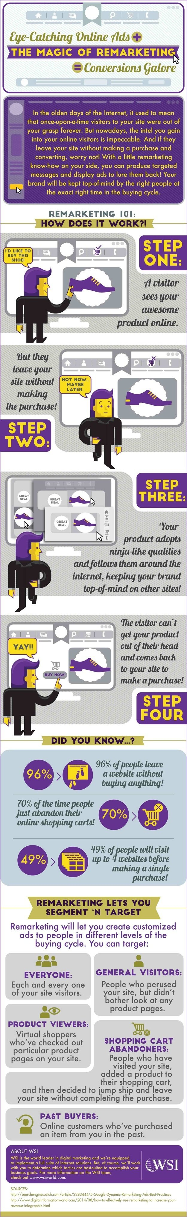WSI World Blog - [INFOGRAPHIC] Online Ads + Remarketing = Conversions Galore Full Infographic