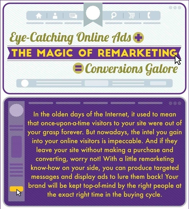 WSI World Blog - [INFOGRAPHIC] Online Ads + Remarketing = Conversions Galore Image 1