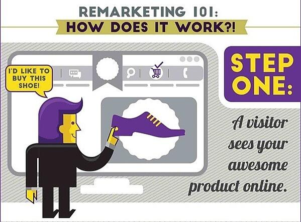 WSI World Blog - [INFOGRAPHIC] Online Ads + Remarketing = Conversions Galore Image 2