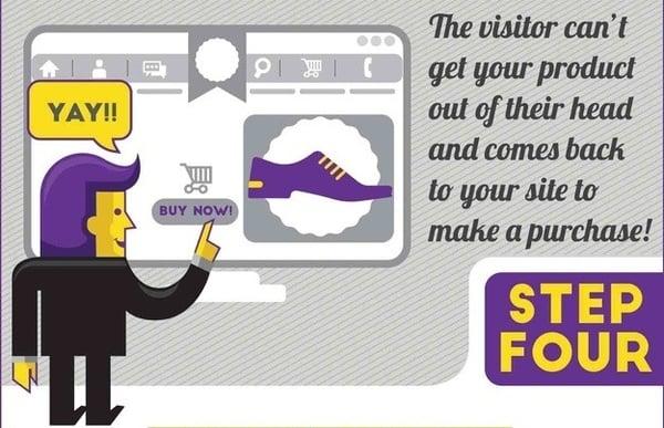 WSI World Blog - [INFOGRAPHIC] Online Ads + Remarketing = Conversions Galore Image 5