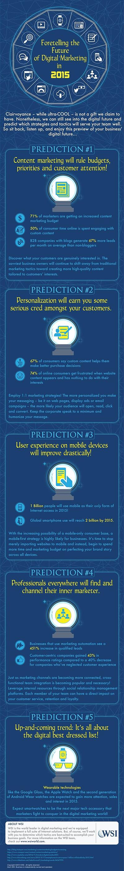 WSI World Blog - Foretelling The Future Of Digital Marketing Full Infographic
