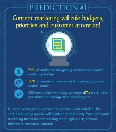 WSI World Blog - Foretelling The Future Of Digital Marketing Image 2