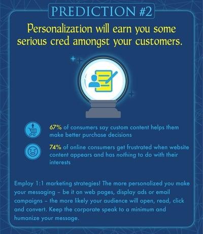 WSI World Blog - Foretelling The Future Of Digital Marketing Image 3