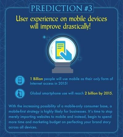 WSI World Blog - Foretelling The Future Of Digital Marketing Image 4