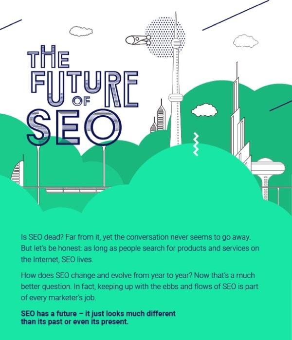 WSI Blog- The Future of SEO