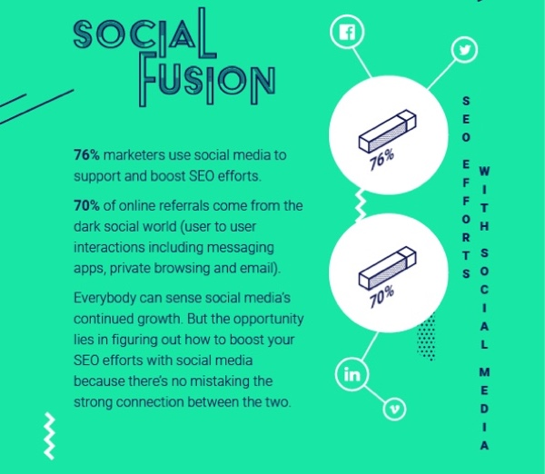 WSI Blog -The future of seo