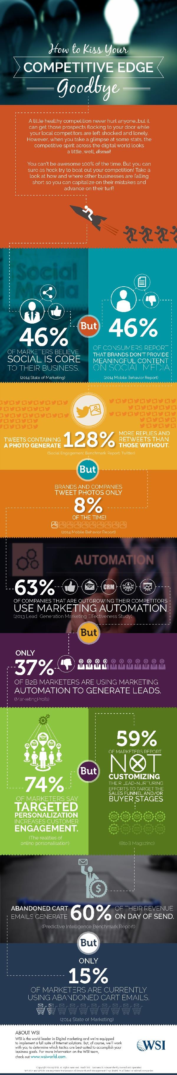 Gain Competitive Advantage Infographic