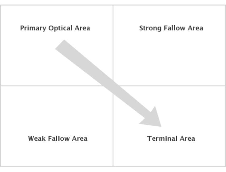 follow_areas Image