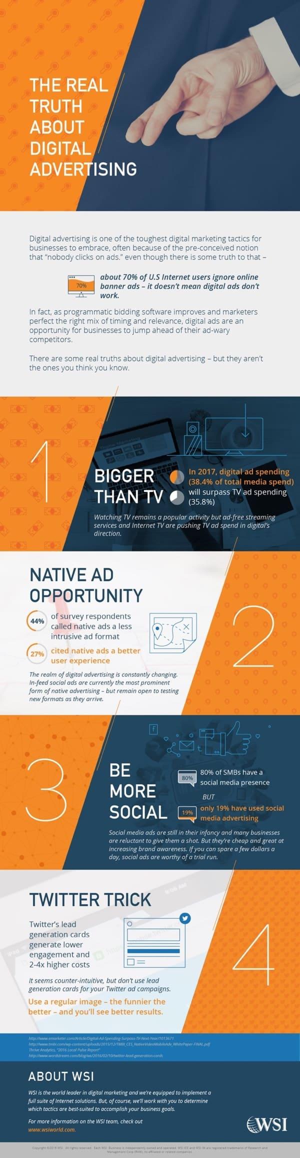 Marketing_6 Image