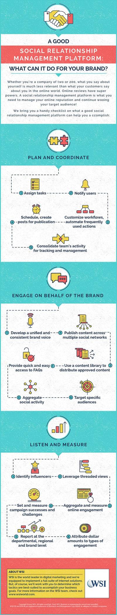 A Good Social Relationship Management Platform Infographic (FULL)