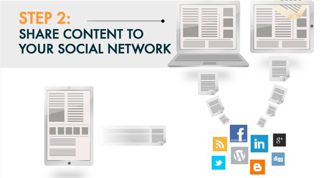 How To Build A Social Selling Routine In 30 Minutes A Day [INFOGRAPHIC] - Image 3