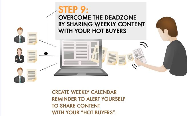 How To Build A Social Selling Routine In 30 Minutes A Day [INFOGRAPHIC] - Image 10