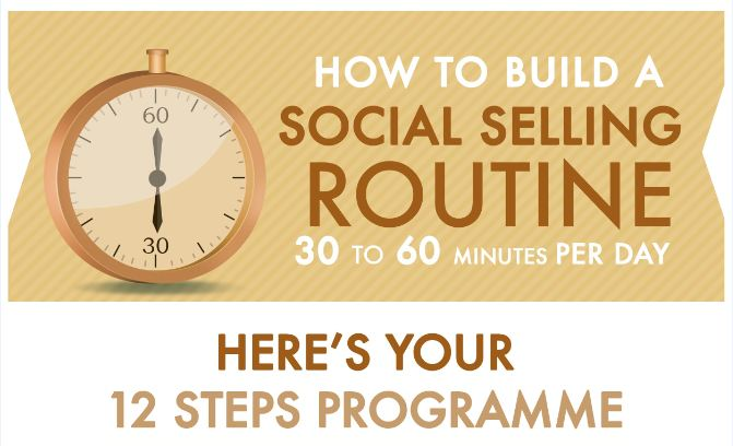 How To Build A Social Selling Routine In 30 Minutes A Day [INFOGRAPHIC] - Image 1