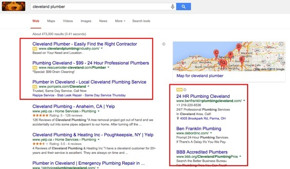 Top Performing AdWords on Google