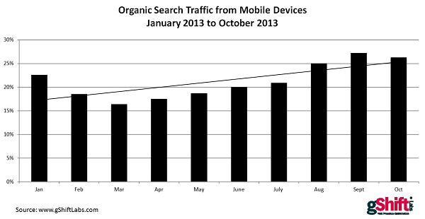 organic_traffic Image