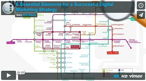 Digital Marketing Strategy Elements for Success