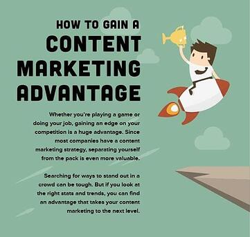 How to Gain a Content Marketing Advantage