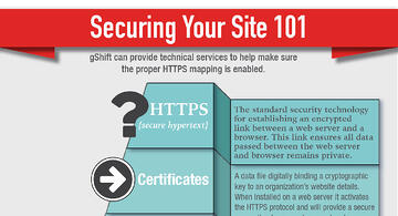 Securing Your Site 101: An Infographic