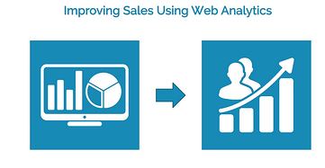 Improving Sales Using Web Analytics
