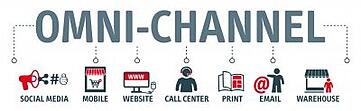 Omnichannel Marketing & Marketing Campaign Performance