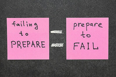Two sticky notes, with failing to prepare in one, prepare to fail in the other.
