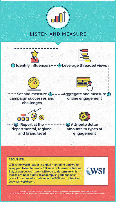 Sept2015Infographic_Site_4