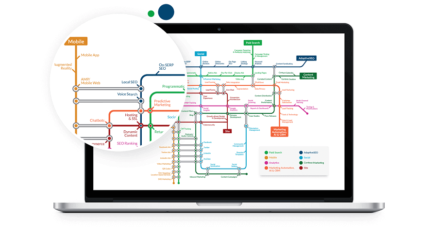 Image of the WSI Digital Marketing Strategy Subway Map, on a laptop screen.