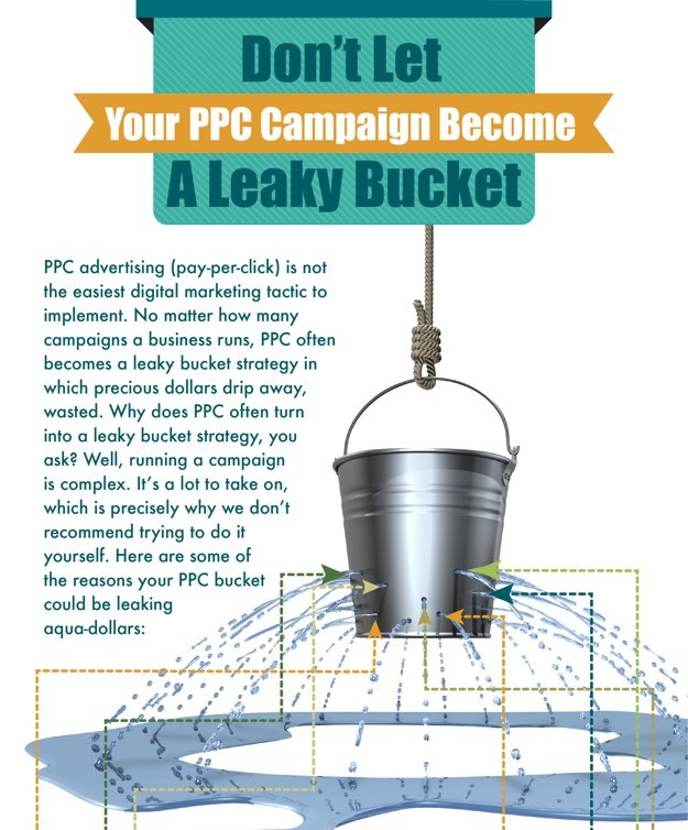 How To Prevent Your PPC Campaign From Becoming A Leaky Bucket (Infographic) 1