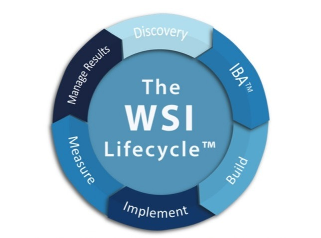 WSILIFECYCLE-Infographic-sized-1