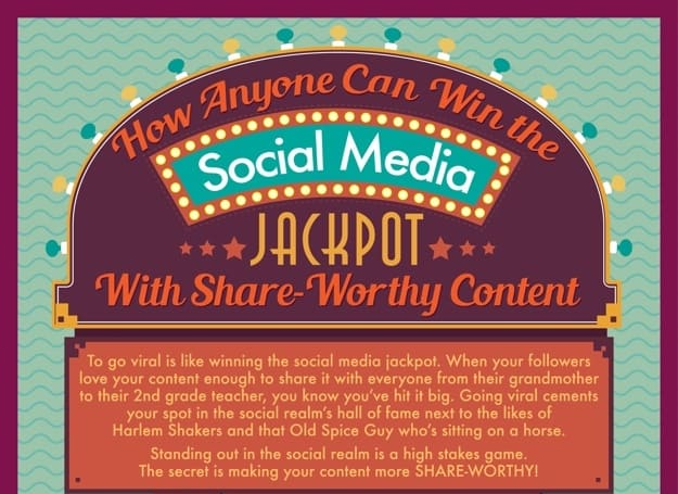 Screenshot of top of the How to Win the Social Media Jackpot with Share-Worthy Content infographic.