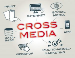 Drawing with Cross Media in the centre, and connected to Print, Database, Webshop, Multichannel Marketing, App, Social Media, and Internet icons.
