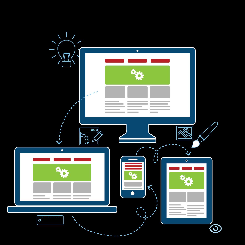 WSI Website Services - Responsive Web Design