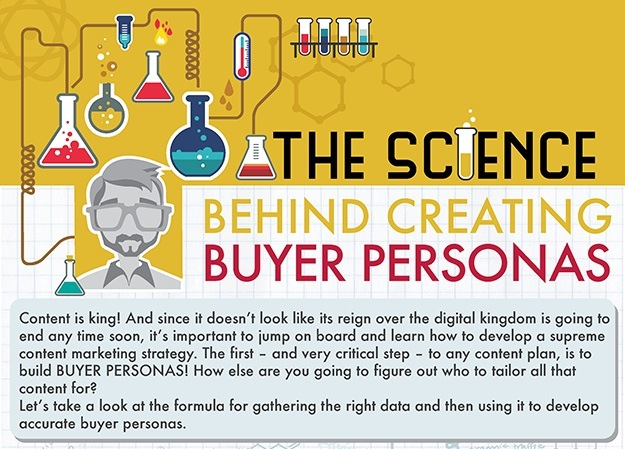 WSI World Blog - The Science Behind Creating Buyer Personas Image 1