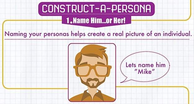 WSI World Blog - The Science Behind Creating Buyer Personas Image 5