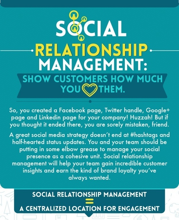 WSI World Blog - [INFOGRAPHIC] Show Your Customers How Much You Love Them Image 1