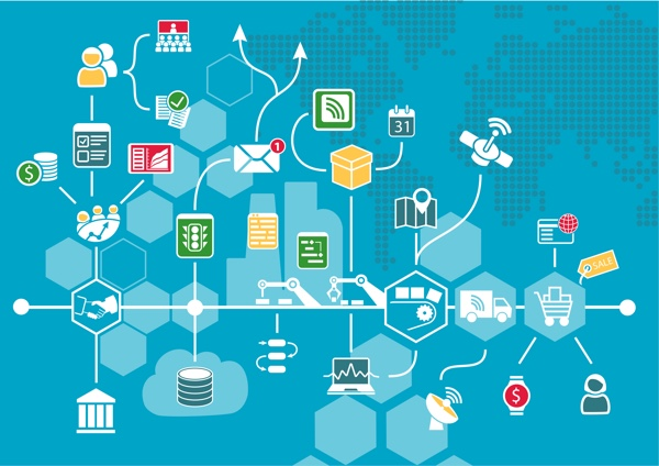 The Bright Future of Marketing Automation